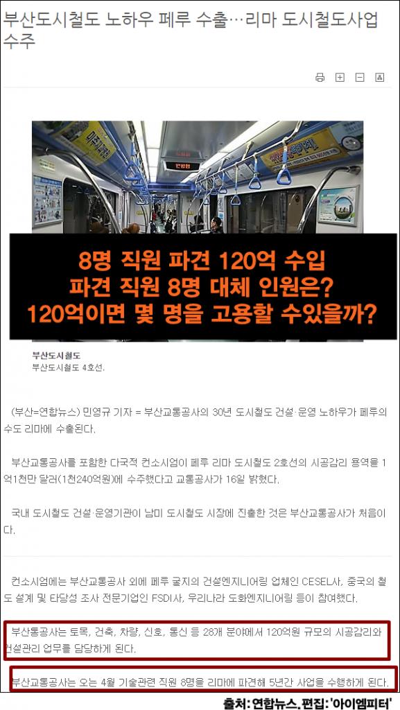 부산도시철도공사페루수출1